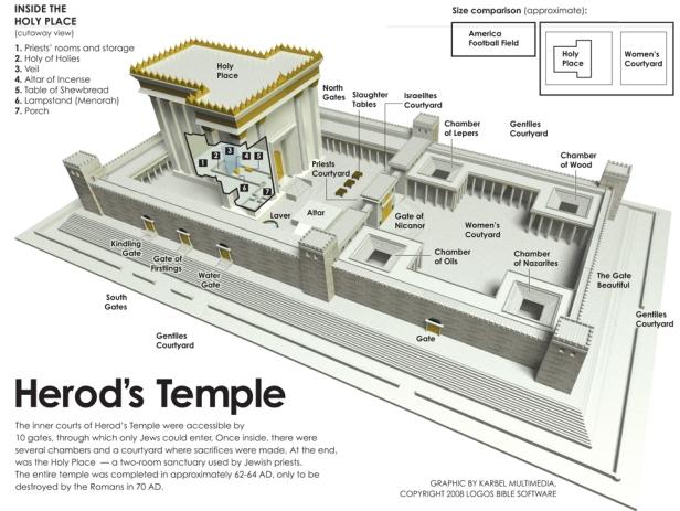 herods inner temple.jpg