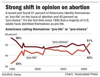 Abortion-shift.jpg