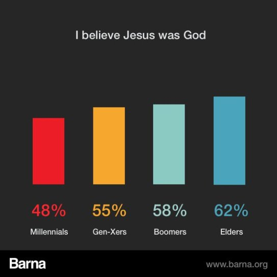 I-believe-Jesus-was-God.jpg