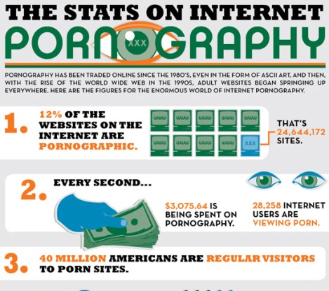 porn-its-not-big-and-its-not-clever.jpg