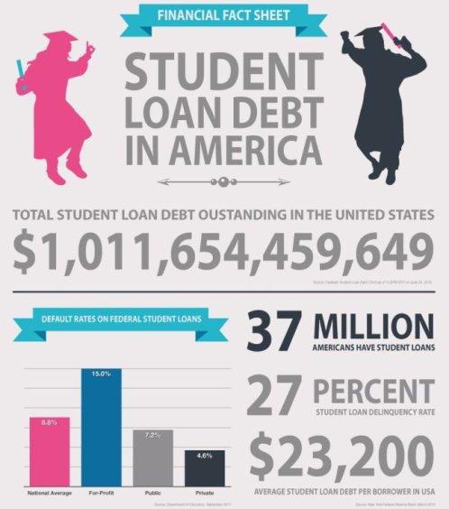 Student-loan-debt.jpg