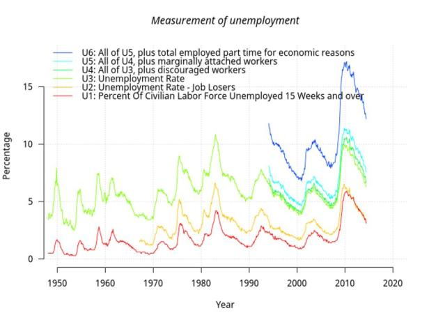 us_unemployment_measures-svg.jpg