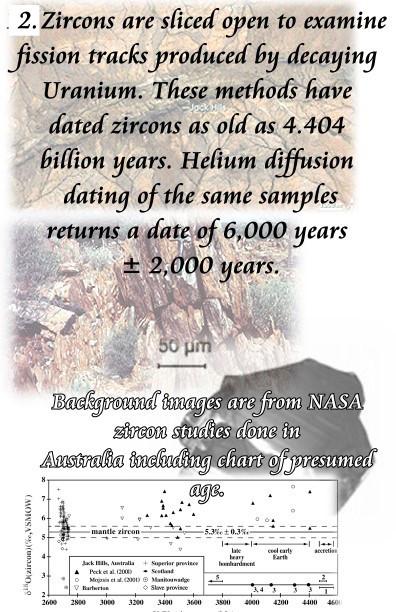 zircon-radiometric-dating.jpg