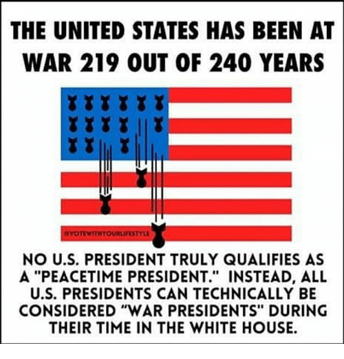 the-united-states-has-been-at-war-219-out-of-15591491.png