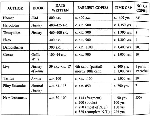 new-testament-manuscript-evidence.jpg