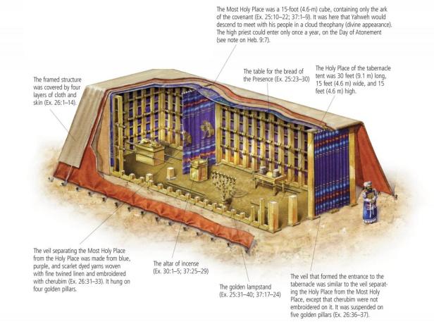tabernacle-tent.jpg