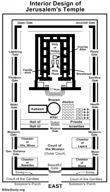jerusalem-temple-interior-design-large.jpg