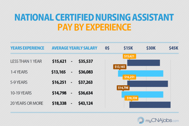 nursing-salary.png