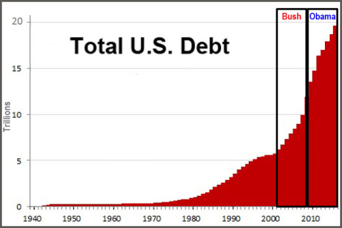 1942-to-2016-us-debt[1].jpg